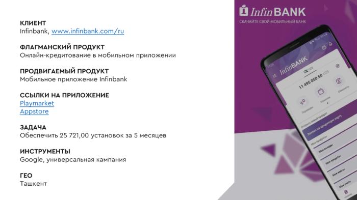 Увеличили количество установок мобильного приложения в 10 раз - Infinbank